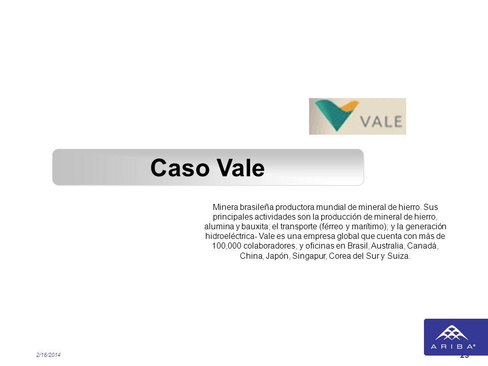 2/16/2014 23 Caso Vale Minera brasileña productora mundial de mineral de hierro. Sus principales actividades son la producción de mineral de hierro, a