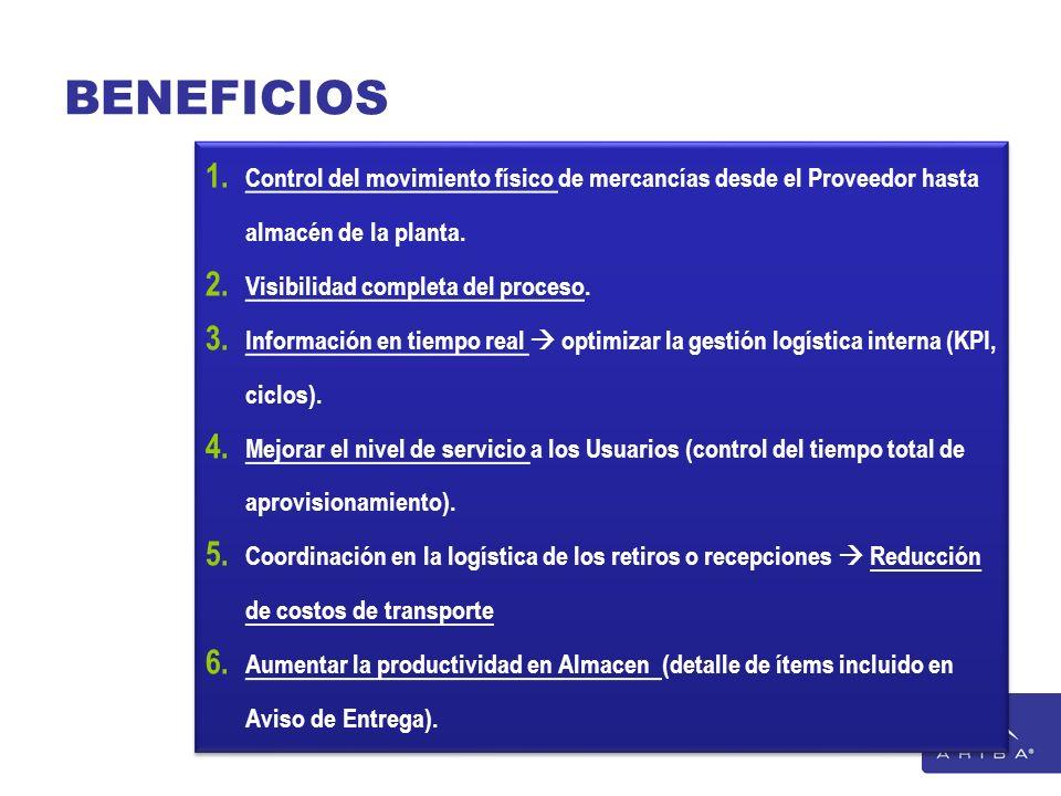 BENEFICIOS 1. Control del movimiento físico de mercancías desde el Proveedor hasta almacén de la planta. 2. Visibilidad completa del proceso. 3. Infor