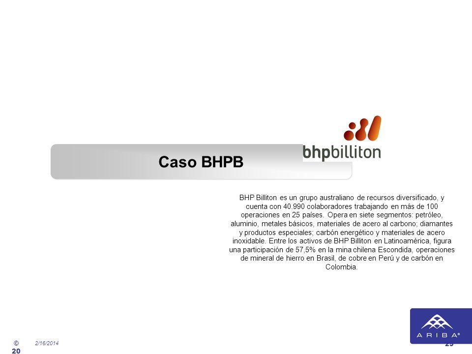 2/16/2014 © 20 01- 20 08 Qu ad re m Int er na tio nal, Lt d. 29 Caso BHPB BHP Billiton es un grupo australiano de recursos diversificado, y cuenta con