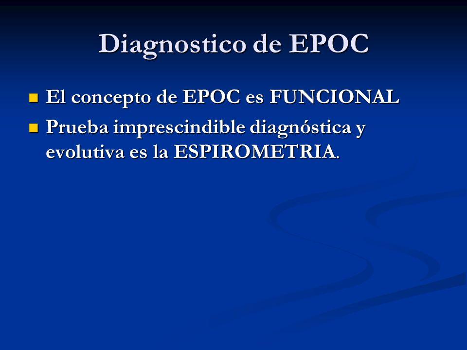 Diagnostico de EPOC El concepto de EPOC es FUNCIONAL El concepto de EPOC es FUNCIONAL Prueba imprescindible diagnóstica y evolutiva es la ESPIROMETRIA