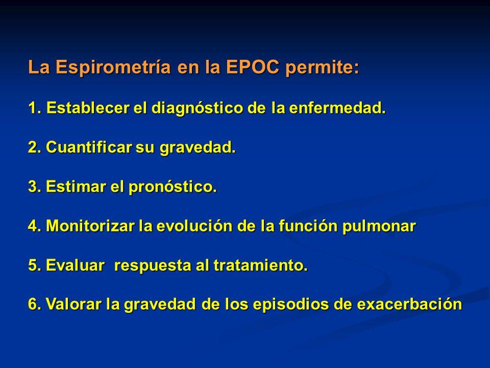 La Espirometría en la EPOC permite: 1.Establecer el diagnóstico de la enfermedad. 2. Cuantificar su gravedad. 3. Estimar el pronóstico. 4. Monitorizar