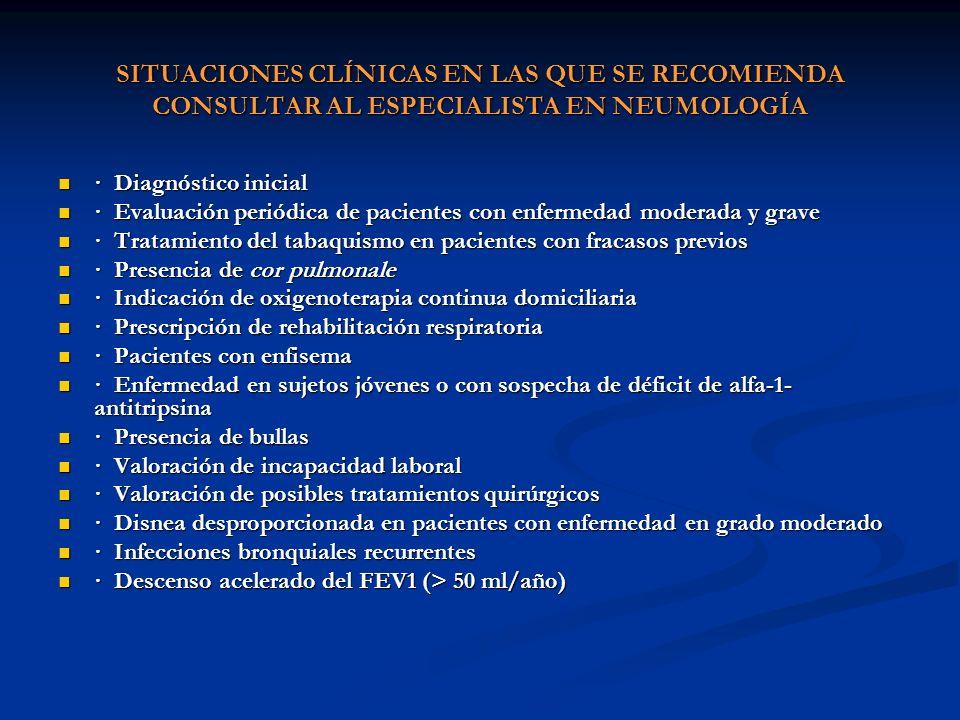SITUACIONES CLÍNICAS EN LAS QUE SE RECOMIENDA CONSULTAR AL ESPECIALISTA EN NEUMOLOGÍA · Diagnóstico inicial · Diagnóstico inicial · Evaluación periódi