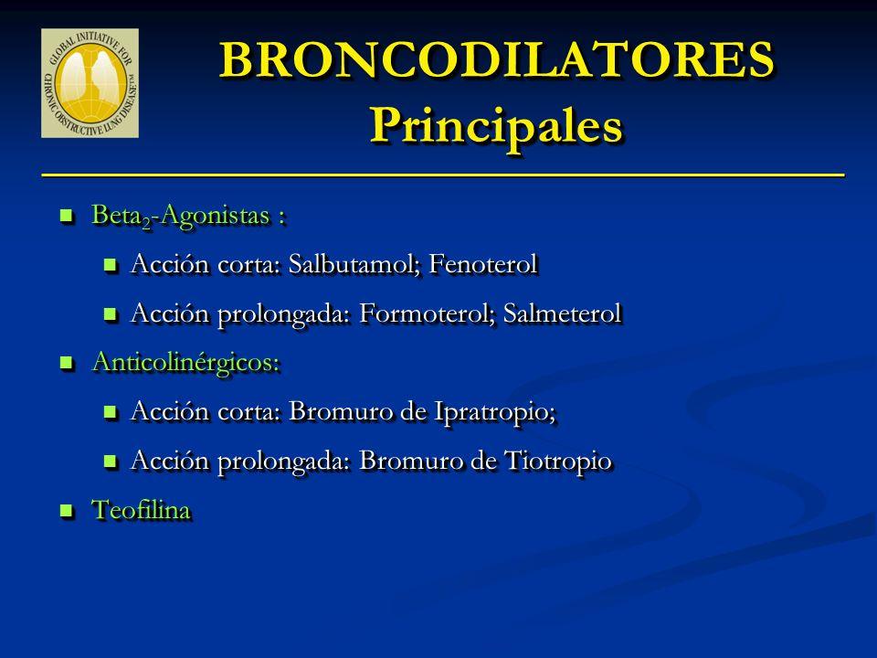 BRONCODILATORES Principales Beta 2 -Agonistas : Beta 2 -Agonistas : Acción corta: Salbutamol; Fenoterol Acción corta: Salbutamol; Fenoterol Acción pro