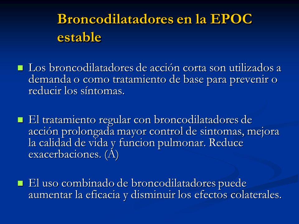 Los broncodilatadores de acción corta son utilizados a demanda o como tratamiento de base para prevenir o reducir los síntomas. Los broncodilatadores