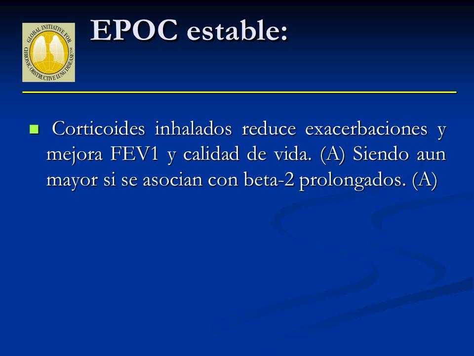 Corticoides inhalados reduce exacerbaciones y mejora FEV1 y calidad de vida. (A) Siendo aun mayor si se asocian con beta-2 prolongados. (A) Corticoide