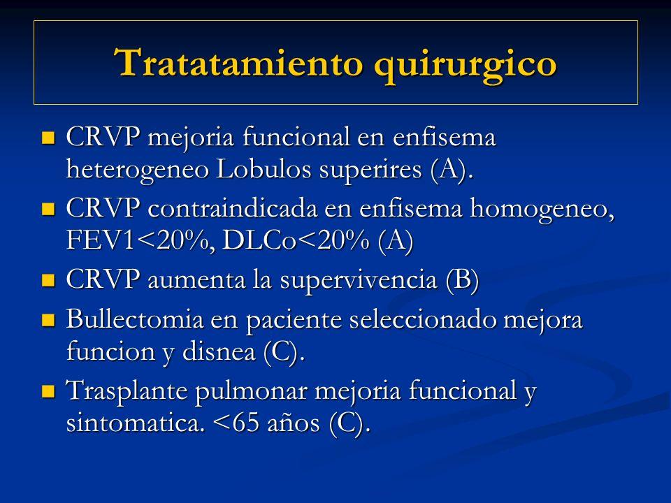 Tratatamiento quirurgico CRVP mejoria funcional en enfisema heterogeneo Lobulos superires (A). CRVP mejoria funcional en enfisema heterogeneo Lobulos