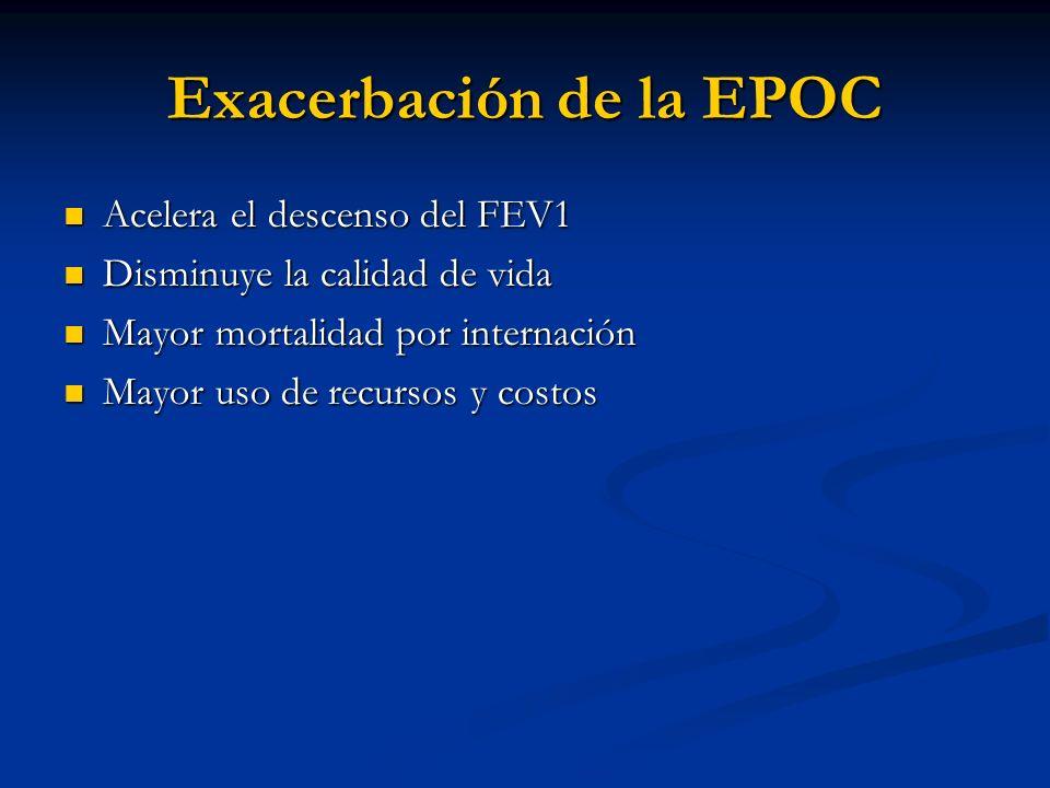 Exacerbación de la EPOC Acelera el descenso del FEV1 Acelera el descenso del FEV1 Disminuye la calidad de vida Disminuye la calidad de vida Mayor mort