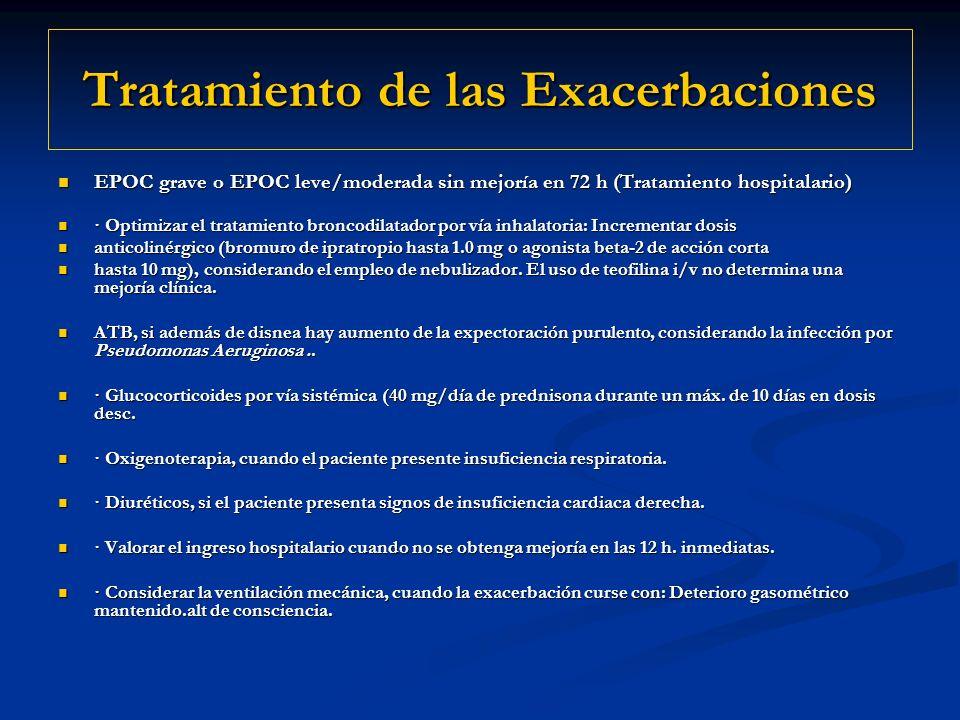 Tratamiento de las Exacerbaciones EPOC grave o EPOC leve/moderada sin mejoría en 72 h (Tratamiento hospitalario) EPOC grave o EPOC leve/moderada sin m