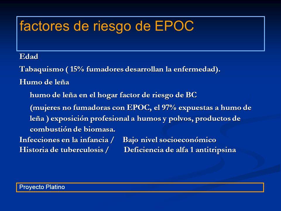 Edad Tabaquismo ( 15% fumadores desarrollan la enfermedad). Humo de leña humo de leña en el hogar factor de riesgo de BC (mujeres no fumadoras con EPO