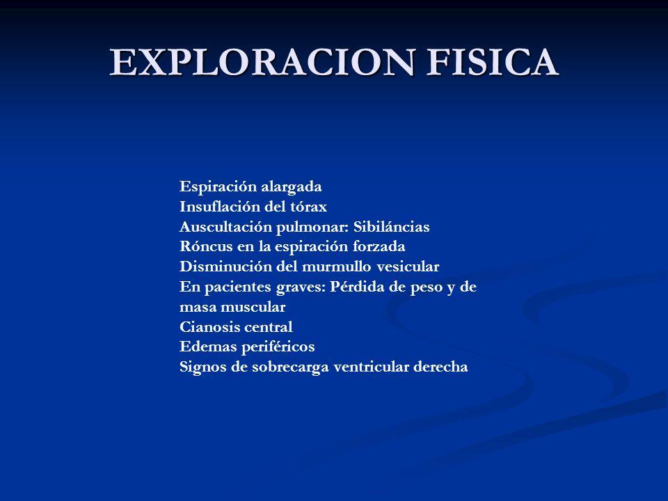 SÍNTOMAS Tos Expectoración Disnea EXPOSICIÓN A FACTORES DE RIESGO Tabaco Ocupacionales Contaminación interior/exterior Contaminación interior/exterior ESPIROMETRÍA Diagnostico de la EPOC è è