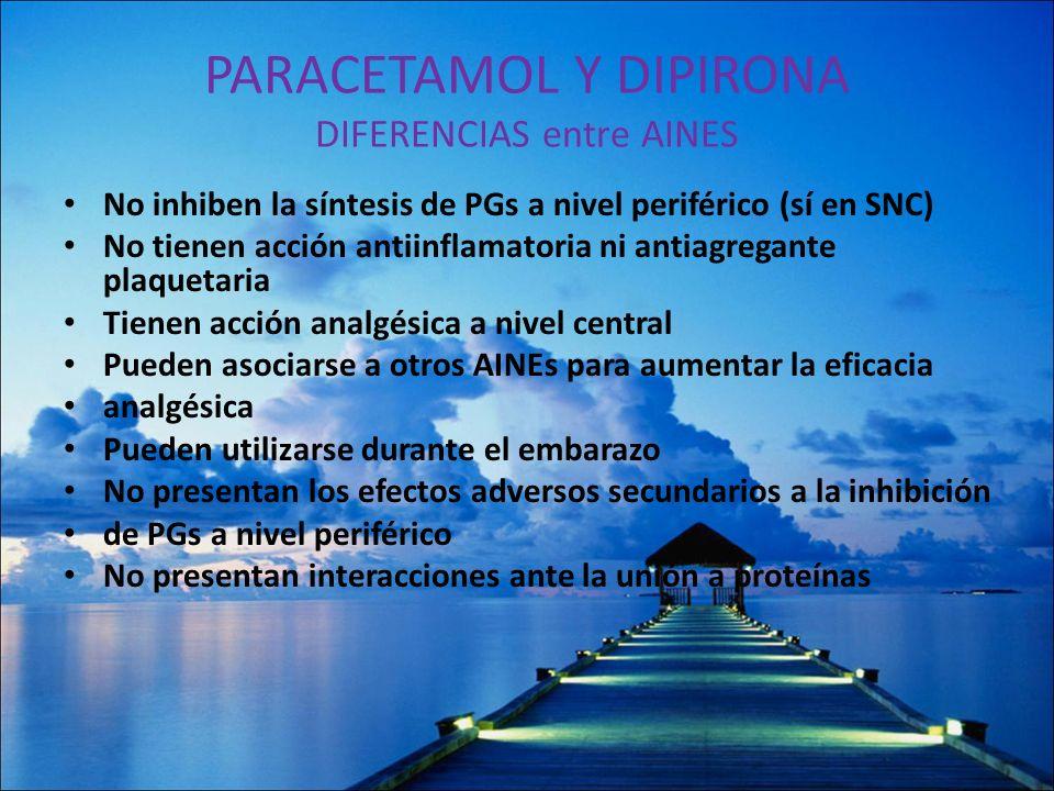 PARACETAMOL Y DIPIRONA DIFERENCIAS entre AINES No inhiben la síntesis de PGs a nivel periférico (sí en SNC) No tienen acción antiinflamatoria ni antia