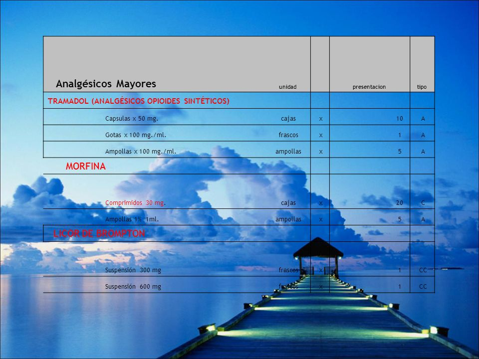 Analgésicos Mayores unidad presentaciontipo TRAMADOL (ANALGÉSICOS OPIOIDES SINTÉTICOS) Capsulas x 50 mg. cajas x 10 A Gotas x 100 mg./ml. frascos x 1