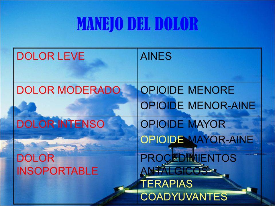 MANEJO DEL DOLOR DOLOR LEVEAINES DOLOR MODERADOOPIOIDE MENORE OPIOIDE MENOR-AINE DOLOR INTENSOOPIOIDE MAYOR OPIOIDE MAYOR-AINE DOLOR INSOPORTABLE PROC