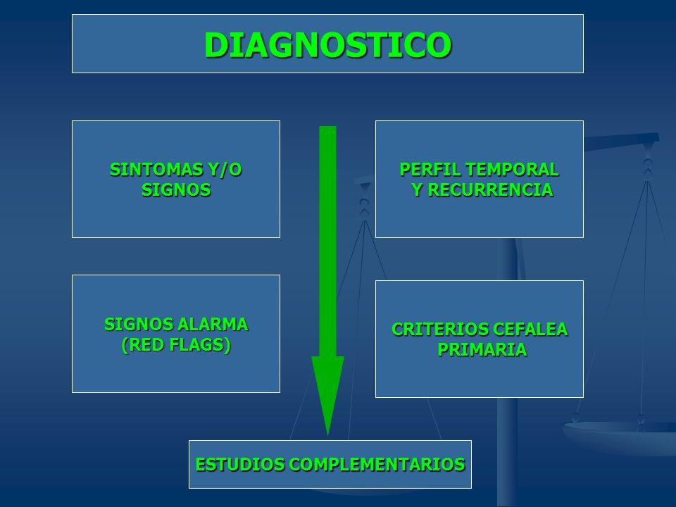 SINTOMAS Y/O SIGNOS CRITERIOS CEFALEA PRIMARIA PRIMARIA SIGNOS ALARMA (RED FLAGS) PERFIL TEMPORAL Y RECURRENCIA Y RECURRENCIA DIAGNOSTICO ESTUDIOS COM