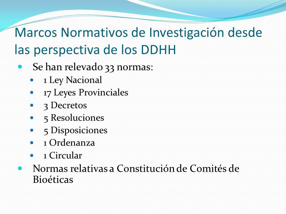 Marcos Normativos de Investigación desde las perspectiva de los DDHH Se han relevado 33 normas: 1 Ley Nacional 17 Leyes Provinciales 3 Decretos 5 Resoluciones 5 Disposiciones 1 Ordenanza 1 Circular Normas relativas a Constitución de Comités de Bioéticas