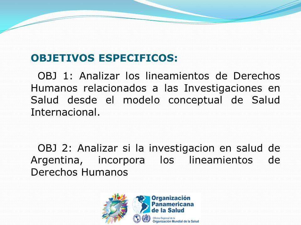 OBJETIVOS ESPECIFICOS: OBJ 1: Analizar los lineamientos de Derechos Humanos relacionados a las Investigaciones en Salud desde el modelo conceptual de