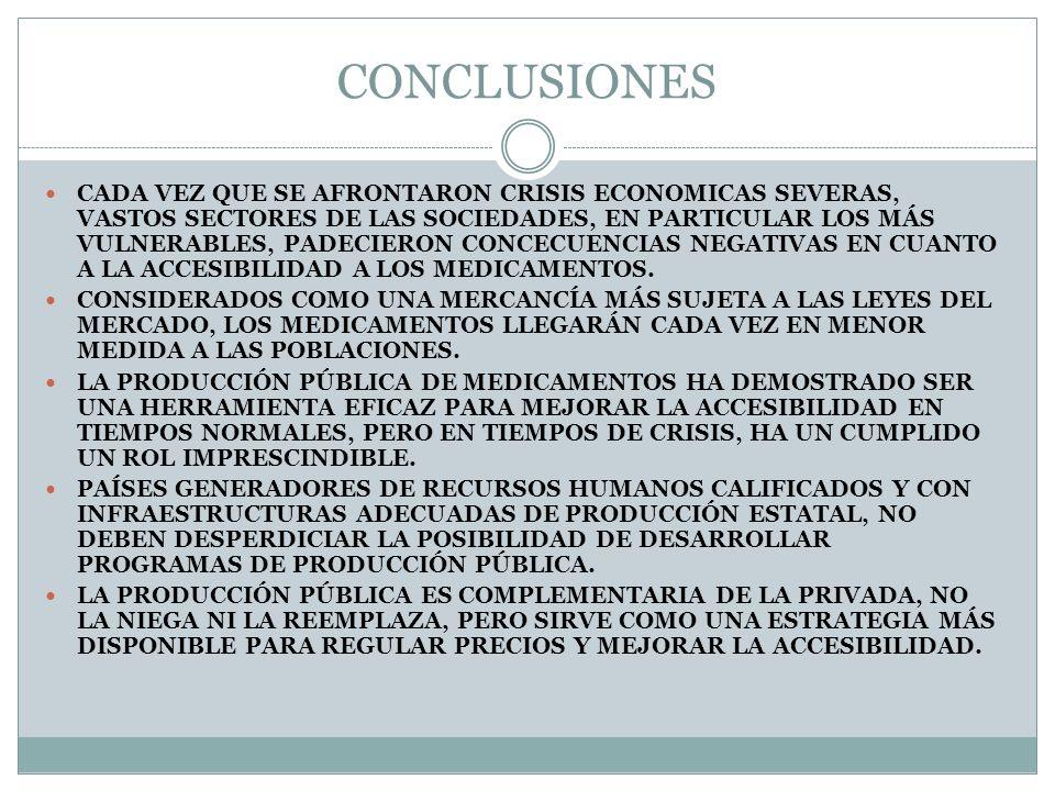 CONCLUSIONES CADA VEZ QUE SE AFRONTARON CRISIS ECONOMICAS SEVERAS, VASTOS SECTORES DE LAS SOCIEDADES, EN PARTICULAR LOS MÁS VULNERABLES, PADECIERON CONCECUENCIAS NEGATIVAS EN CUANTO A LA ACCESIBILIDAD A LOS MEDICAMENTOS.