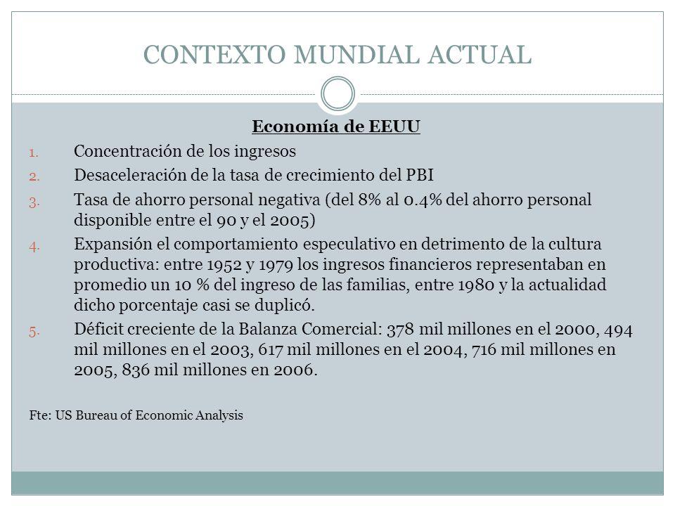 CONTEXTO MUNDIAL ACTUAL Economía de EEUU 1. Concentración de los ingresos 2.