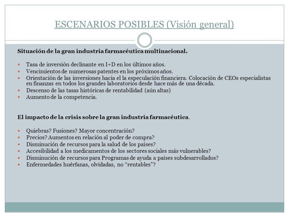 ESCENARIOS POSIBLES (Visión general) Situación de la gran industria farmacéutica multinacional.