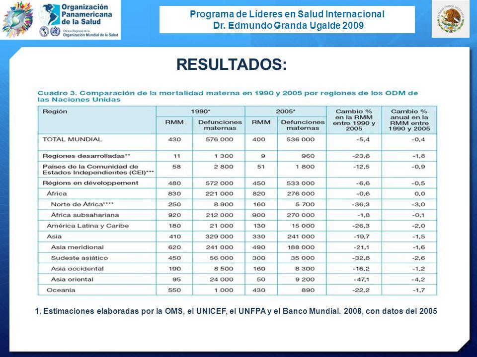 Programa de Líderes en Salud Internacional Dr. Edmundo Granda Ugalde 2009 RESULTADOS: 1. Estimaciones elaboradas por la OMS, el UNICEF, el UNFPA y el