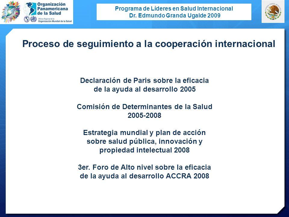 Programa de Líderes en Salud Internacional Dr. Edmundo Granda Ugalde 2009 Declaración de Paris sobre la eficacia de la ayuda al desarrollo 2005 Comisi