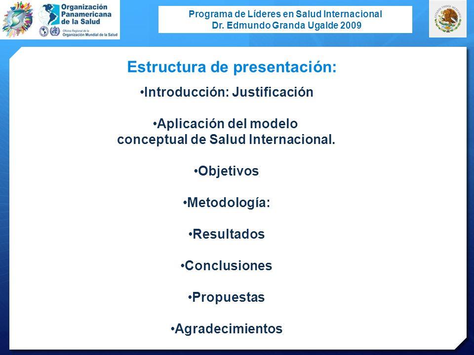 Programa de Líderes en Salud Internacional Dr. Edmundo Granda Ugalde 2009 Estructura de presentación: Introducción: Justificación Aplicación del model