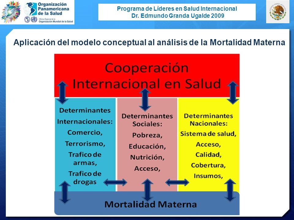 Programa de Líderes en Salud Internacional Dr. Edmundo Granda Ugalde 2009 Aplicación del modelo conceptual al análisis de la Mortalidad Materna