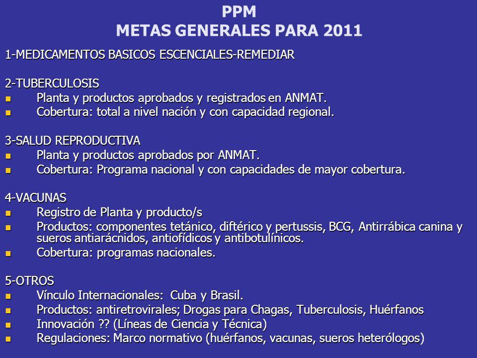 PPM METAS GENERALES PARA 2011 1-MEDICAMENTOS BASICOS ESCENCIALES-REMEDIAR 2-TUBERCULOSIS Planta y productos aprobados y registrados en ANMAT. Planta y