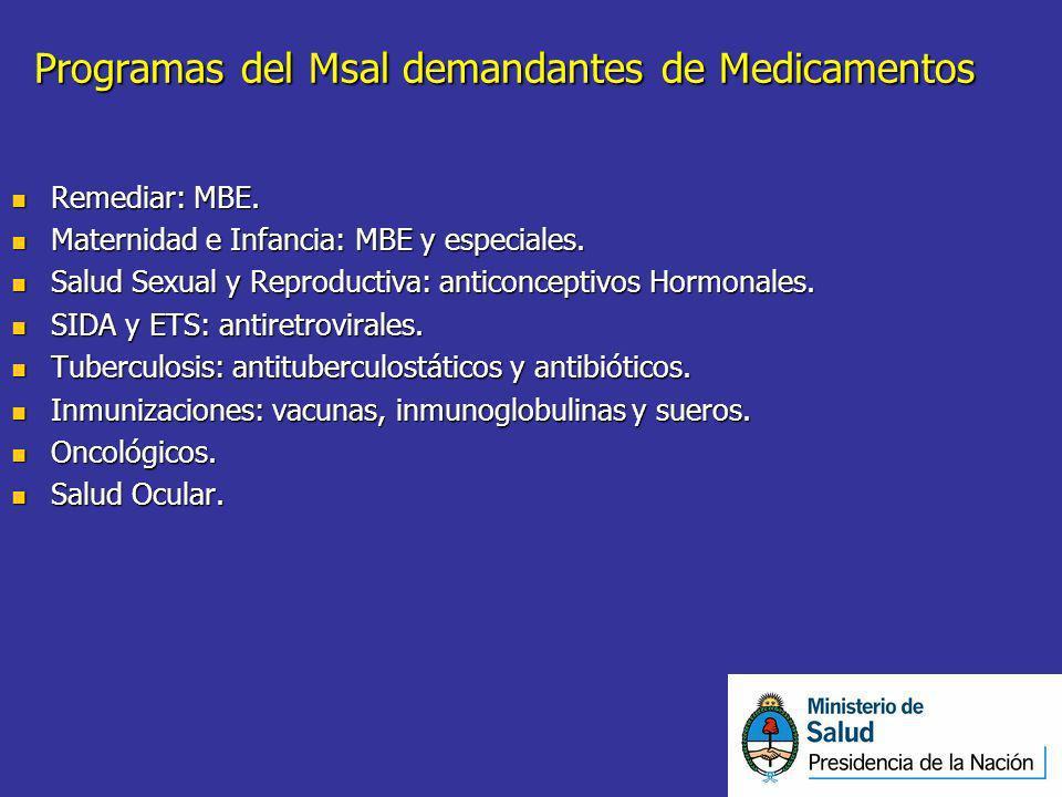 Programas del Msal demandantes de Medicamentos Remediar: MBE. Remediar: MBE. Maternidad e Infancia: MBE y especiales. Maternidad e Infancia: MBE y esp