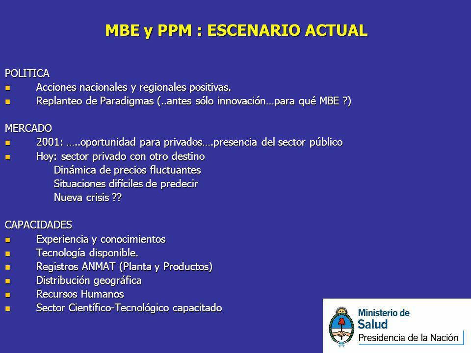 MBE-Remediar y PPM Situación de mercado distinta a 2001: poca oferta/precios/lab.