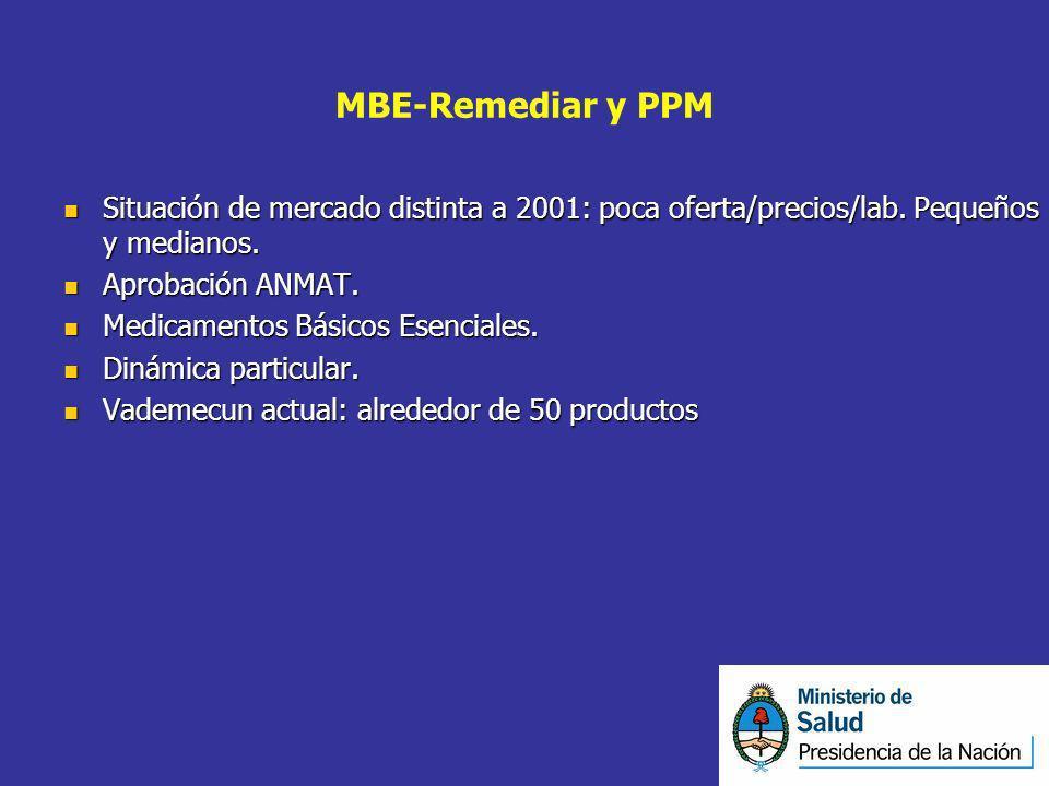 MBE-Remediar y PPM Situación de mercado distinta a 2001: poca oferta/precios/lab. Pequeños y medianos. Situación de mercado distinta a 2001: poca ofer