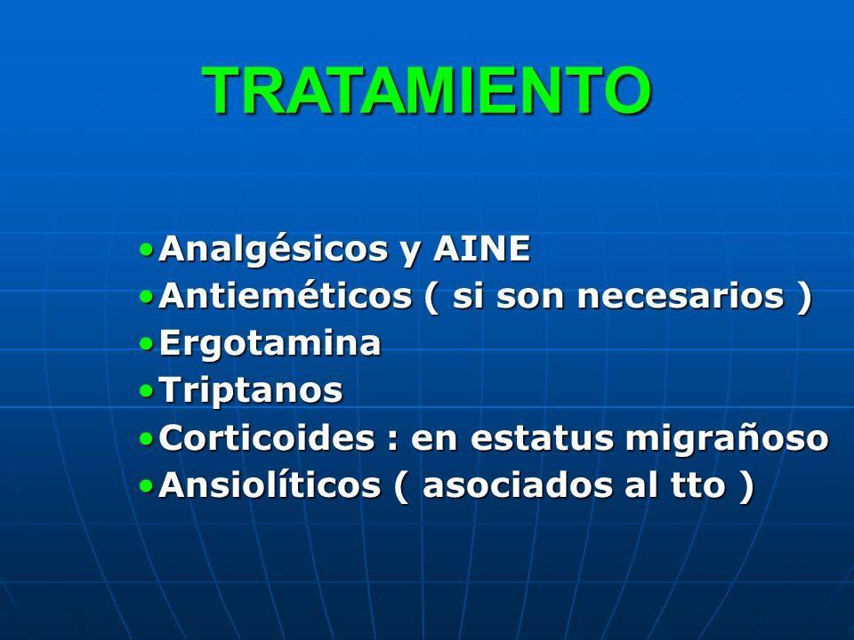 TRATAMIENTO Analgésicos y AINEAnalgésicos y AINE Antieméticos ( si son necesarios )Antieméticos ( si son necesarios ) ErgotaminaErgotamina TriptanosTr