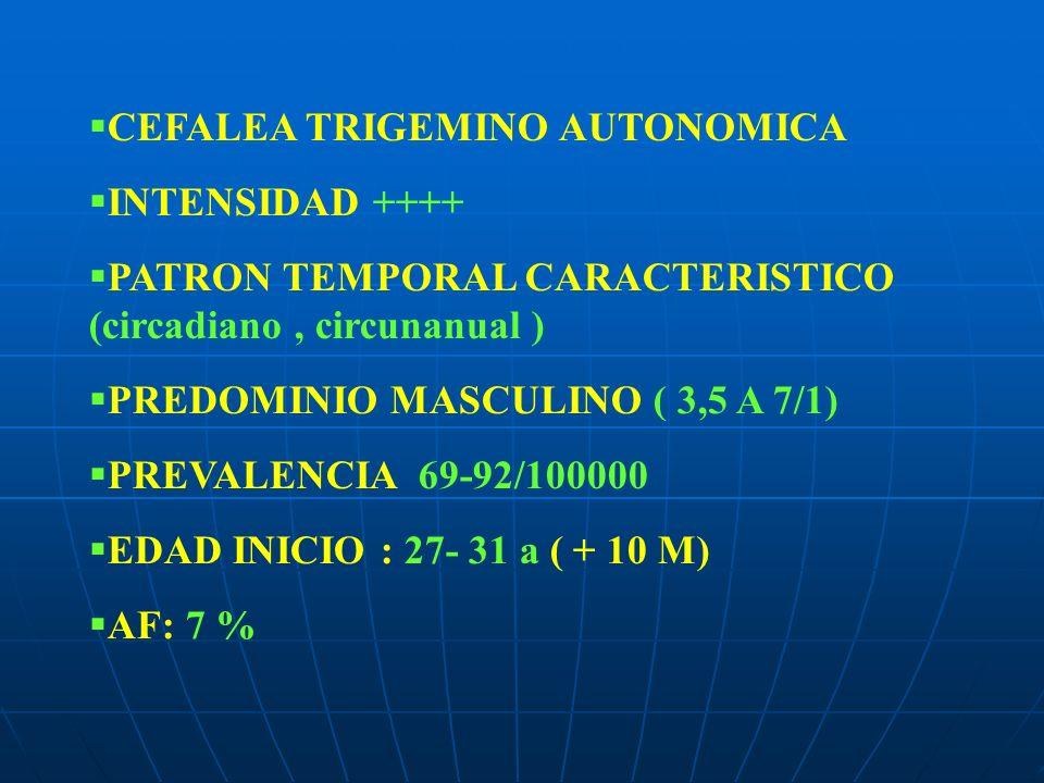 CEFALEA TRIGEMINO AUTONOMICA INTENSIDAD ++++ PATRON TEMPORAL CARACTERISTICO (circadiano, circunanual ) PREDOMINIO MASCULINO ( 3,5 A 7/1) PREVALENCIA 6