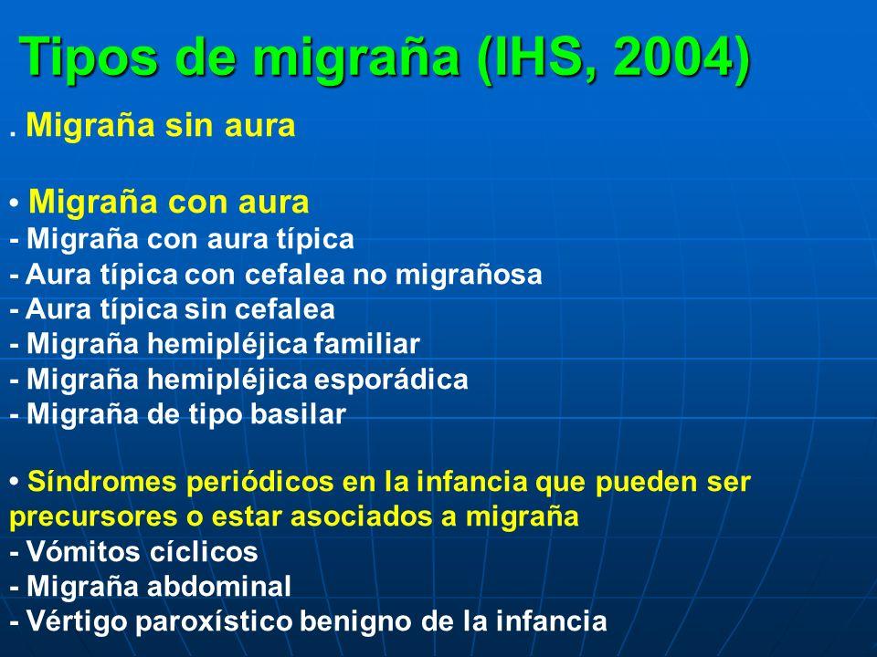 Tipos de migraña (IHS, 2004) Tipos de migraña (IHS, 2004). Migraña sin aura Migraña con aura - Migraña con aura típica - Aura típica con cefalea no mi