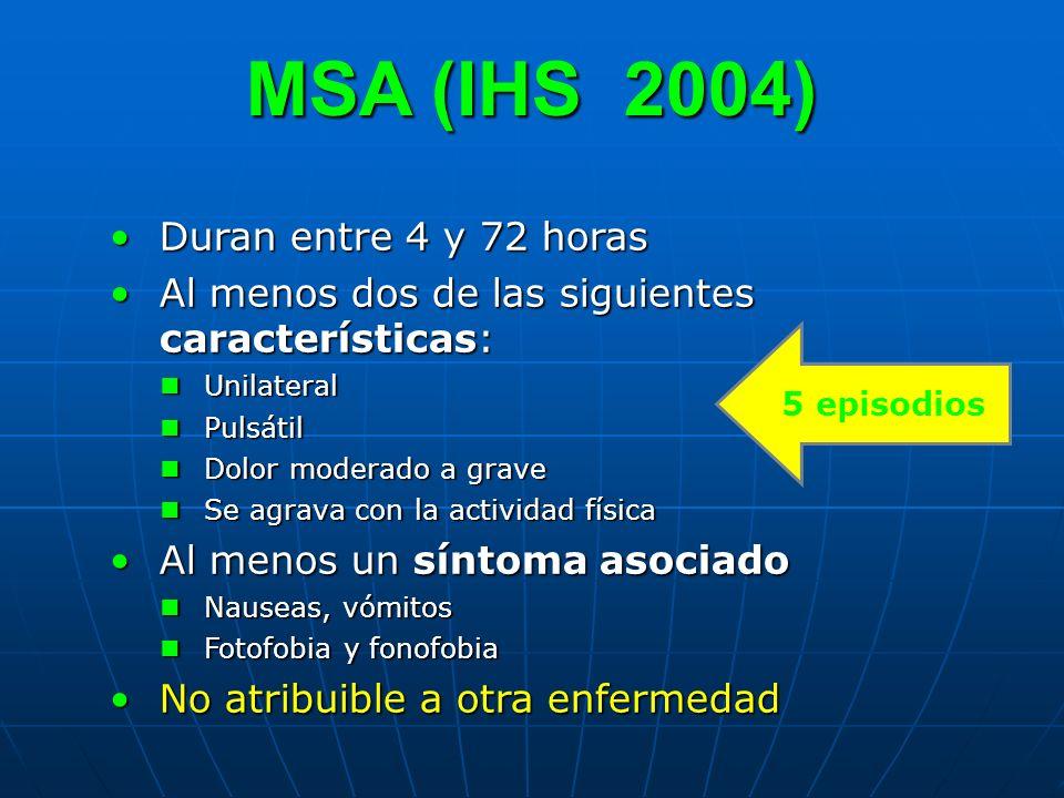 MSA (IHS 2004) Duran entre 4 y 72 horasDuran entre 4 y 72 horas Al menos dos de las siguientes características:Al menos dos de las siguientes caracter