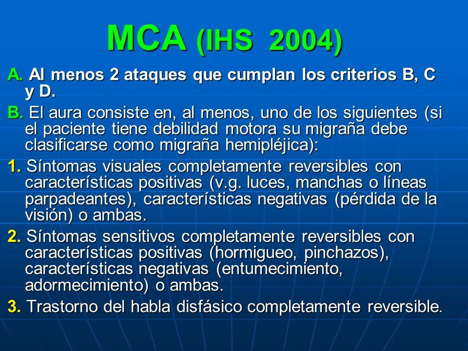TRATAMIENTO Analgésicos y AINEAnalgésicos y AINE Antieméticos ( si son necesarios )Antieméticos ( si son necesarios ) ErgotaminaErgotamina TriptanosTriptanos Corticoides : en estatus migrañosoCorticoides : en estatus migrañoso Ansiolíticos ( asociados al tto )Ansiolíticos ( asociados al tto )