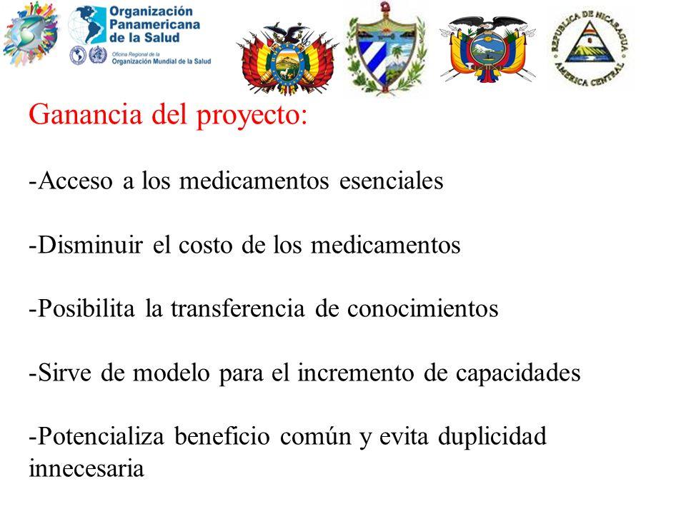 Ganancia del proyecto: -Acceso a los medicamentos esenciales -Disminuir el costo de los medicamentos -Posibilita la transferencia de conocimientos -Si