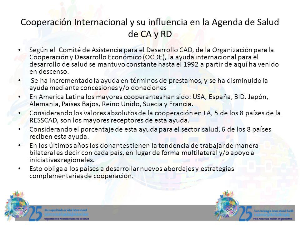 Cooperación Internacional y su influencia en la Agenda de Salud de CA y RD Según el Comité de Asistencia para el Desarrollo CAD, de la Organización pa