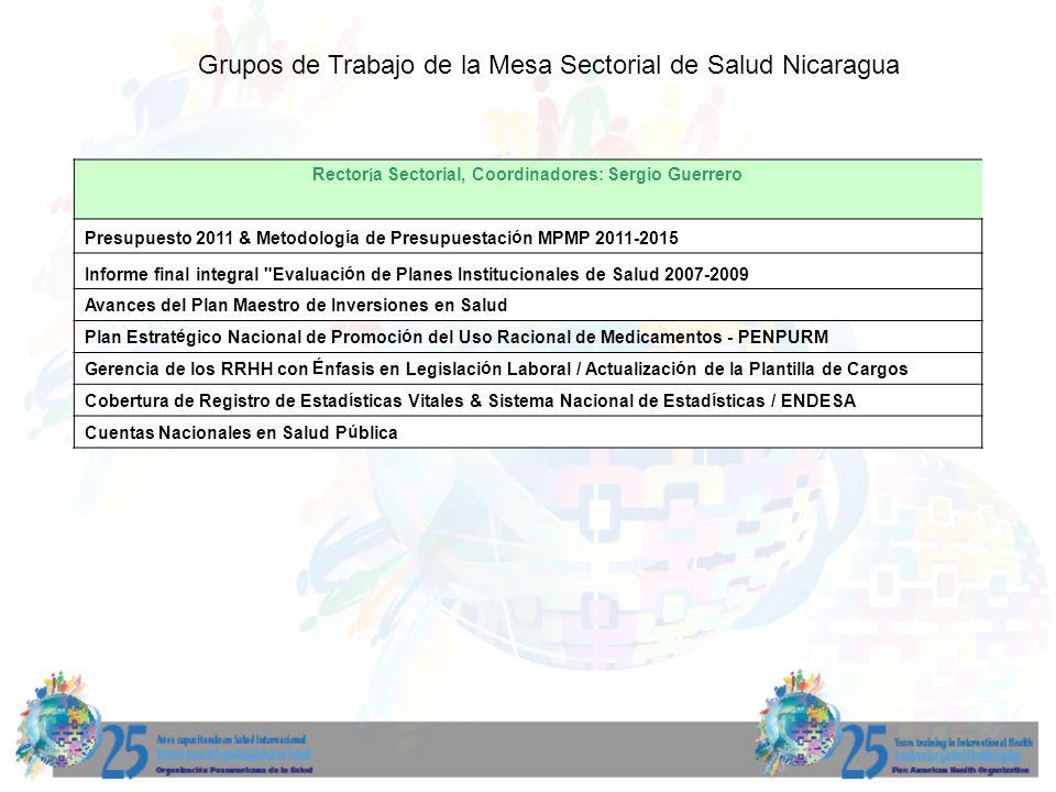 Rectoría Sectorial, Coordinadores: Sergio Guerrero Presupuesto 2011 & Metodología de Presupuestación MPMP 2011-2015 Informe final integral