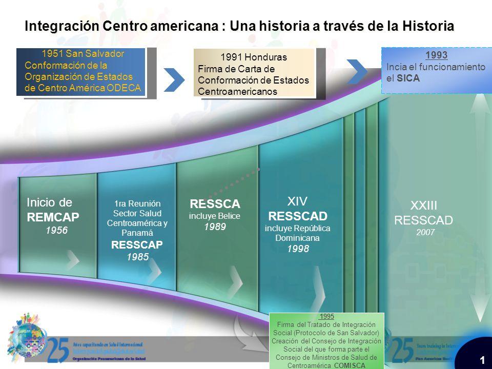 1 Integración Centro americana : Una historia a través de la Historia Inicio de REMCAP 1956 1ra Reunión Sector Salud Centroamérica y Panamá RESSCAP 19