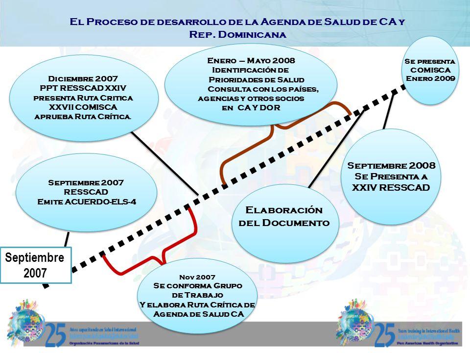 El Proceso de desarrollo de la Agenda de Salud de CA y Rep. Dominicana Septiembre 2007 RESSCAD Emite ACUERDO-ELS-4 Septiembre 2007 RESSCAD Emite ACUER