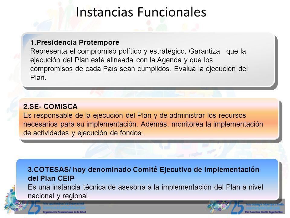 1.Presidencia Protempore Representa el compromiso político y estratégico. Garantiza que la ejecución del Plan esté alineada con la Agenda y que los co