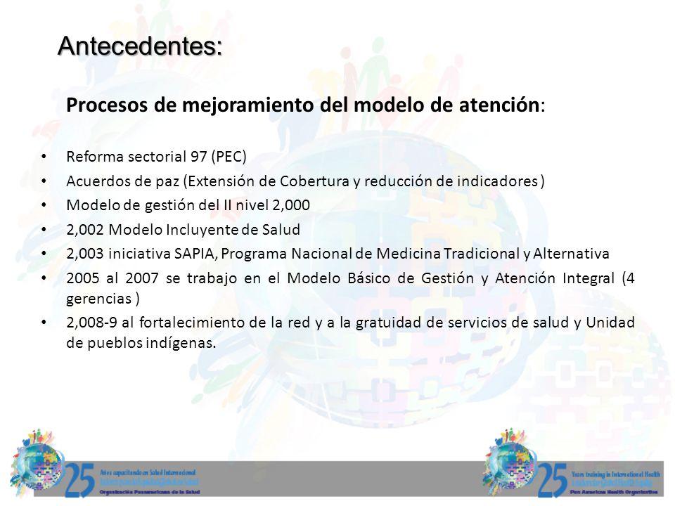 Metodología: TECNICAFECHAPARTICIPANTES FORODialogo por la Universalización de la salud: 1.Sistema de salud.