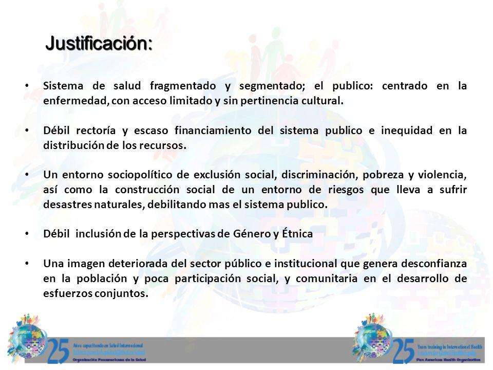 Lanzamiento reciente del Modelo de Atención Integral en Salud, (individuo, la familia y la comunidad) Universalización, el acceso y la calidad de los servicios Acuerdos firmados por Guatemala, su pertinencia con la APSr, como la cooperación se ve vinculada a esta reforma y que define el Estado en términos de sostenibilidad.