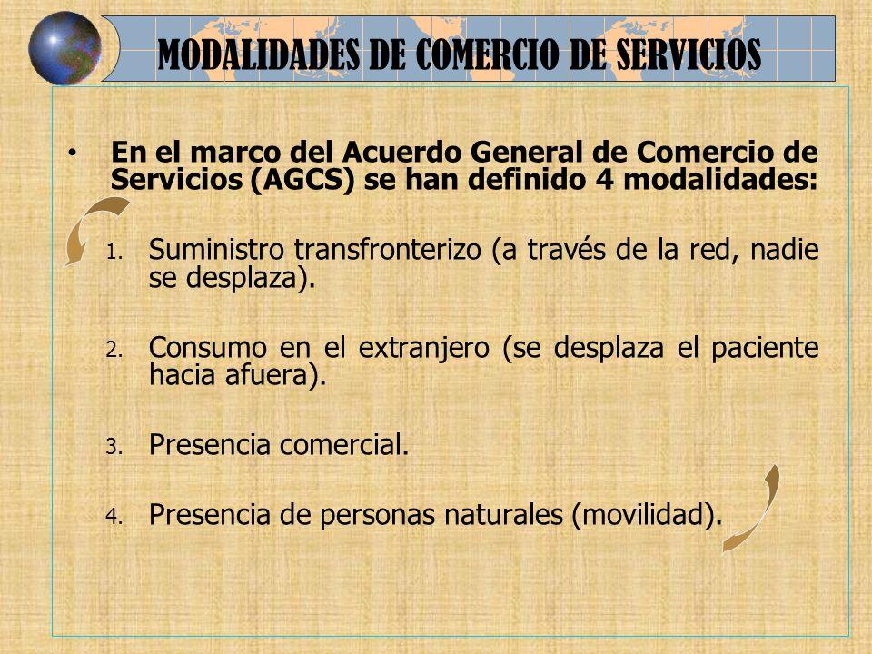 MODALIDADES DE COMERCIO DE SERVICIOS En el marco del Acuerdo General de Comercio de Servicios (AGCS) se han definido 4 modalidades: 1. Suministro tran