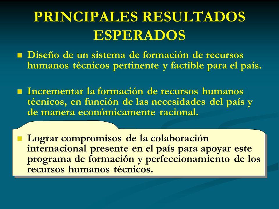 PRINCIPALES RESULTADOS ESPERADOS Diseño de un sistema de formación de recursos humanos técnicos pertinente y factible para el país.