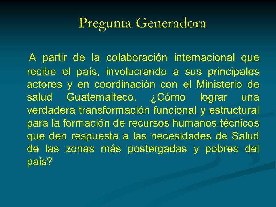 Pregunta Generadora A partir de la colaboración internacional que recibe el país, involucrando a sus principales actores y en coordinación con el Ministerio de salud Guatemalteco.