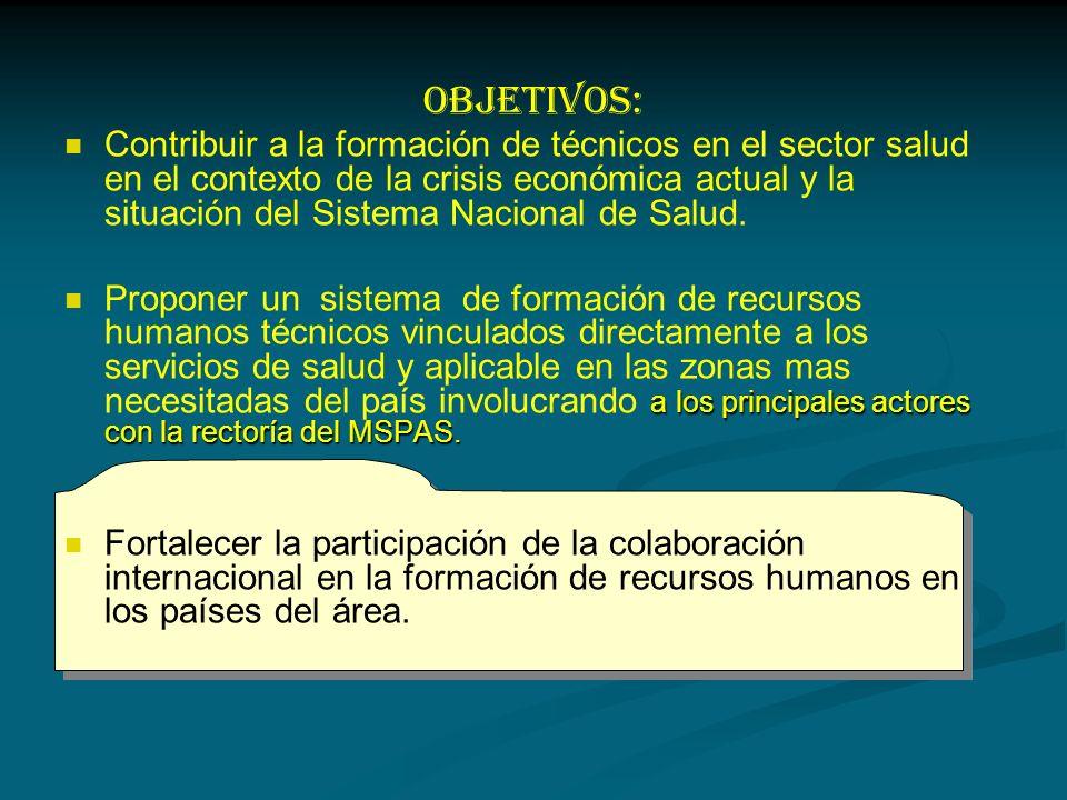 Objetivos: Contribuir a la formación de técnicos en el sector salud en el contexto de la crisis económica actual y la situación del Sistema Nacional de Salud.