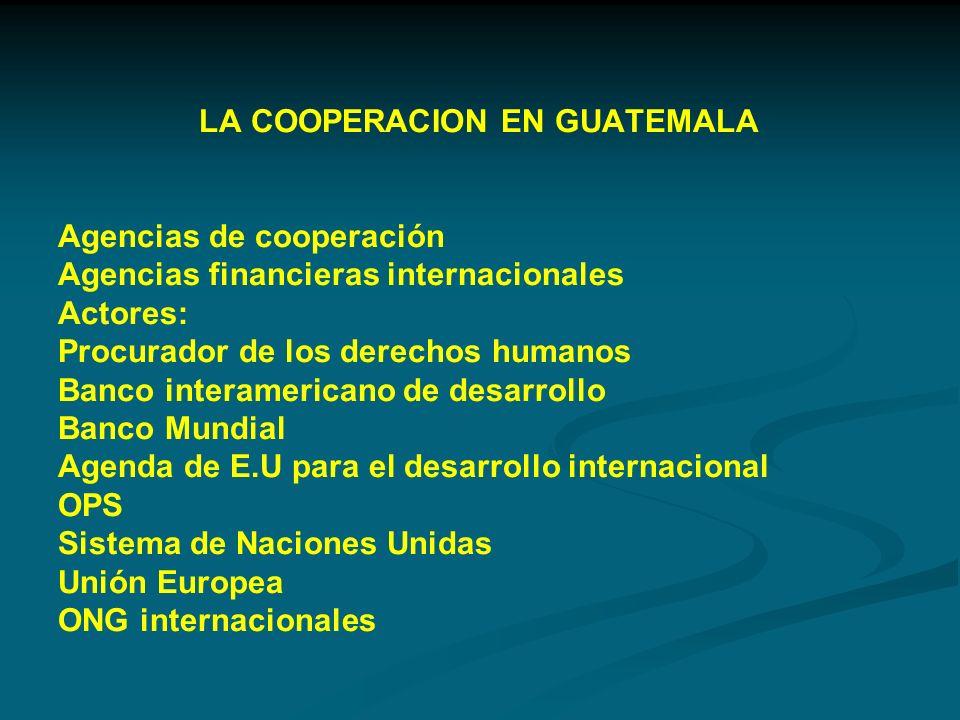 LA COOPERACION EN GUATEMALA Agencias de cooperación Agencias financieras internacionales Actores: Procurador de los derechos humanos Banco interamericano de desarrollo Banco Mundial Agenda de E.U para el desarrollo internacional OPS Sistema de Naciones Unidas Unión Europea ONG internacionales