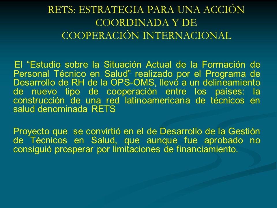 RETS: ESTRATEGIA PARA UNA ACCIÓN COORDINADA Y DE COOPERACIÓN INTERNACIONAL El Estudio sobre la Situación Actual de la Formación de Personal Técnico en Salud realizado por el Programa de Desarrollo de RH de la OPS-OMS, llevó a un delineamiento de nuevo tipo de cooperación entre los países: la construcción de una red latinoamericana de técnicos en salud denominada RETS Proyecto que se convirtió en el de Desarrollo de la Gestión de Técnicos en Salud, que aunque fue aprobado no consiguió prosperar por limitaciones de financiamiento.